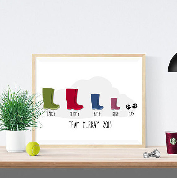 Motheru0027s Day Gift Ideas Under $20. Personalized Family ...  sc 1 st  Sustain My Craft Habit & 12 Thoughtful Personalized Gifts any Mother Would Love u2013 Sustain My ...